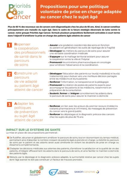 thumbnail of prioritesagecancer-onepage-23122020-VDéf